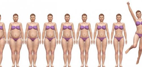 perdre du poids, maigrir, magie, medium marabout, voyant serieux
